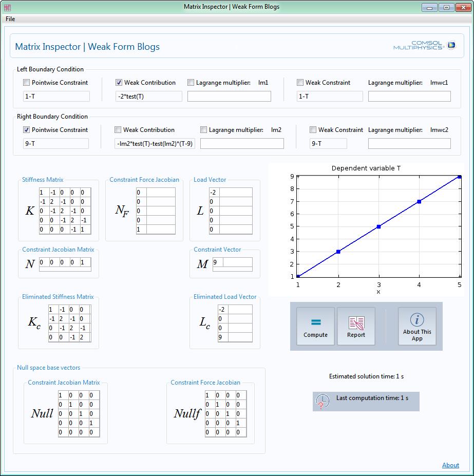 用于分析矩阵和矢量的 4*4 矩阵。