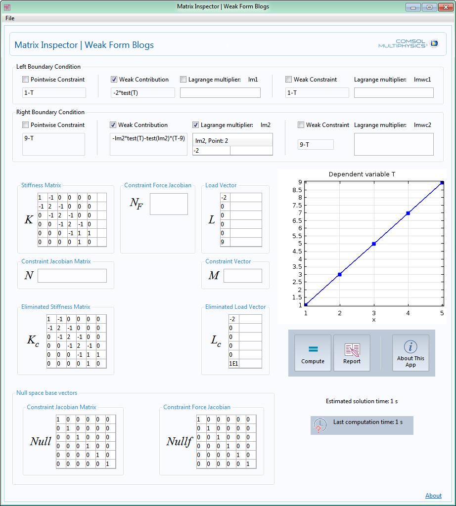 用于计算矩阵及矢量的 6*6 矩阵。