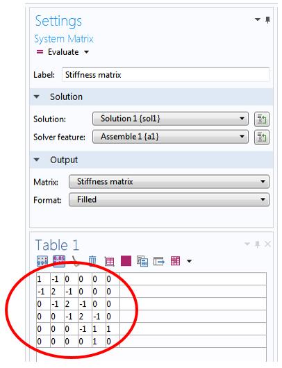 用于计算刚度矩阵的 6x6 矩阵。
