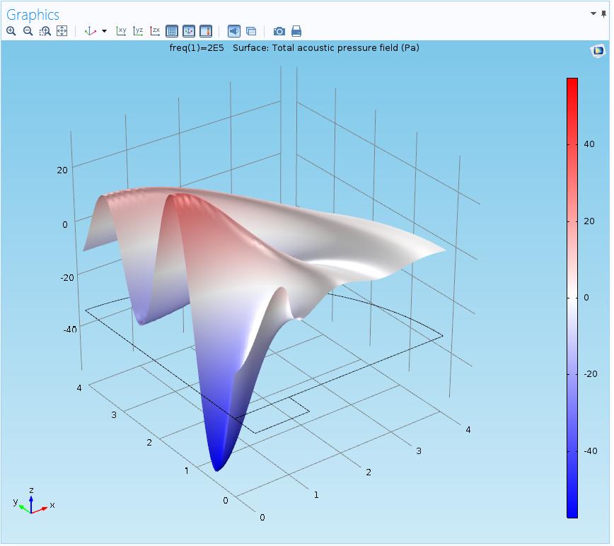 在结构中使用高度表达式显示结果。
