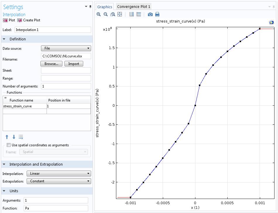 导入单轴应力-应变曲线绘图。