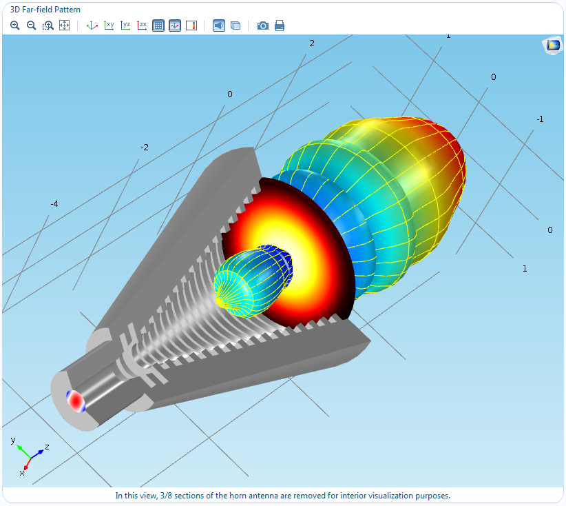 how to create a simulation model
