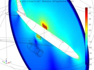 飞机尾部的天线串扰图。
