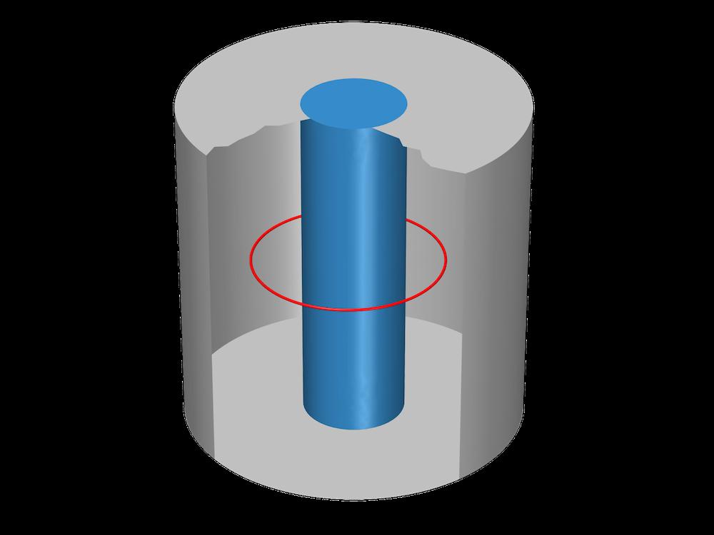 标量势区域中的闭合曲线示意图。
