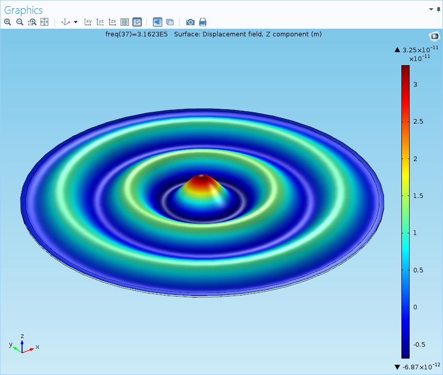 启用变形图后,膜的形状改变。