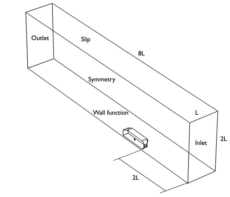 流体流动仿真的域和边界条件图像。