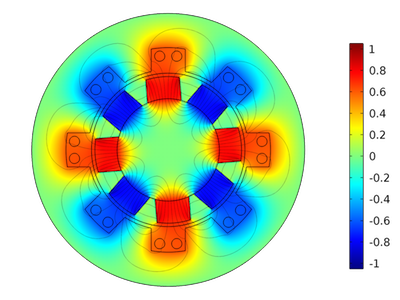 induced electric field in 2D generator featured