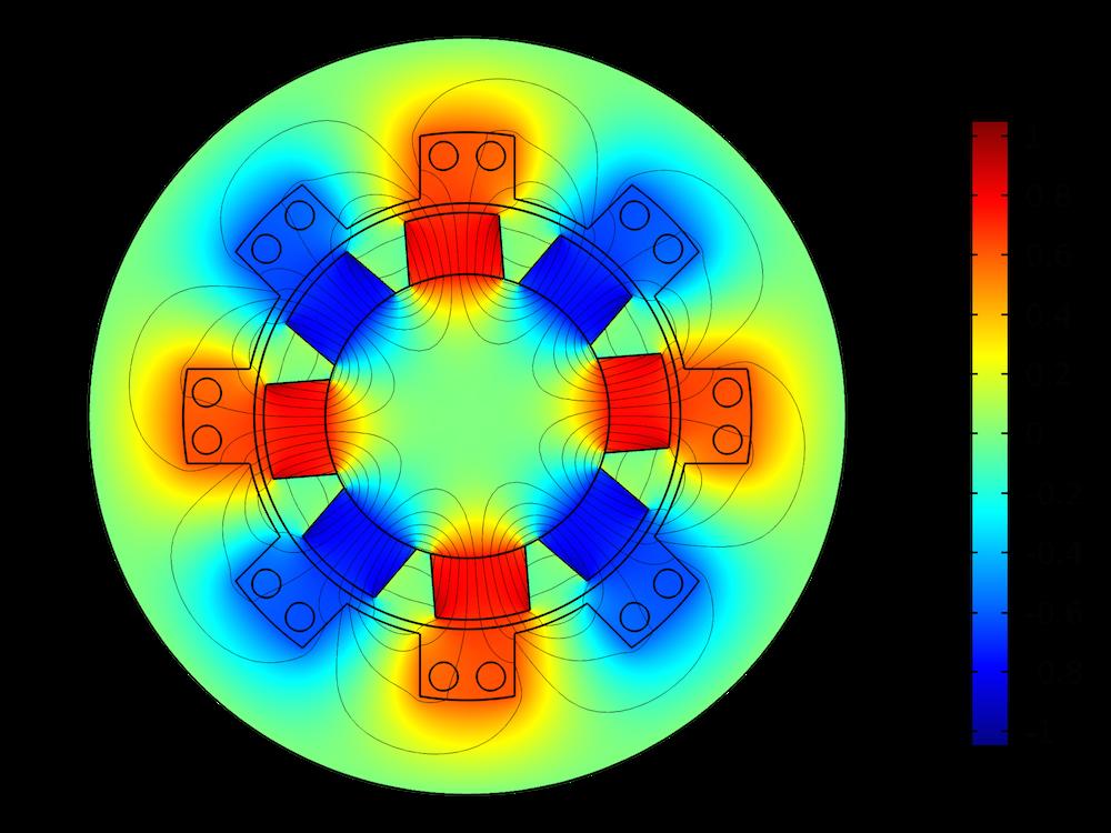 二维发电机中感应电场的仿真。