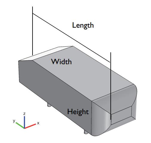 Ahmed 体的几何结构图。