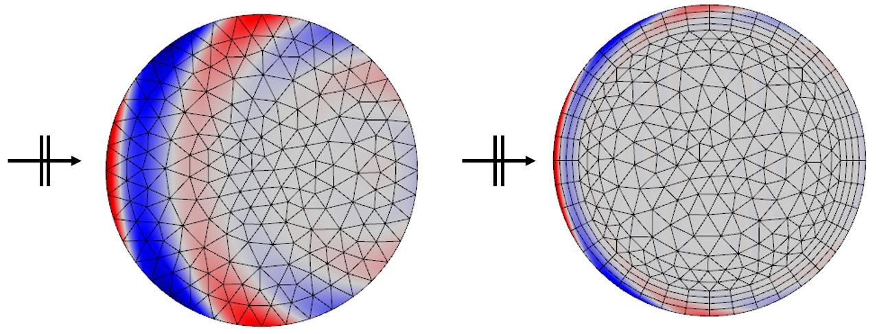 入射在电导率及集肤深度不同的两个对象中的平面波。