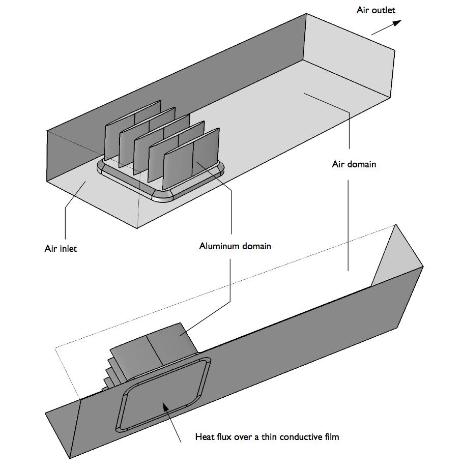 散热器和翅片的几何结构的图片。