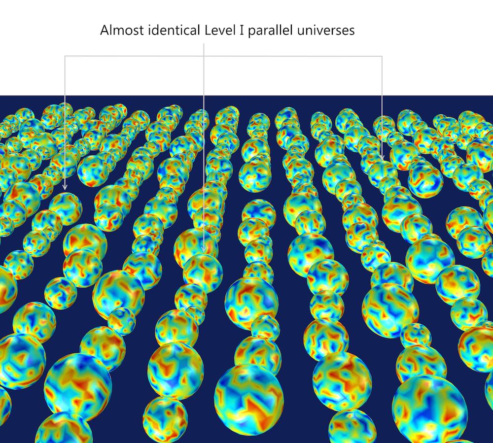 哈勃体积的图片,其中的一些几乎完全相同。
