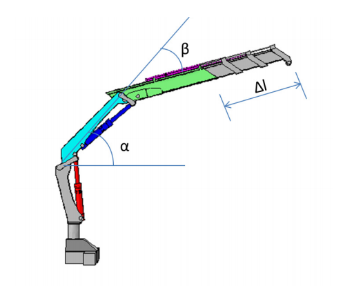 App Improving The Payload Capacity Of A Truck Mounted