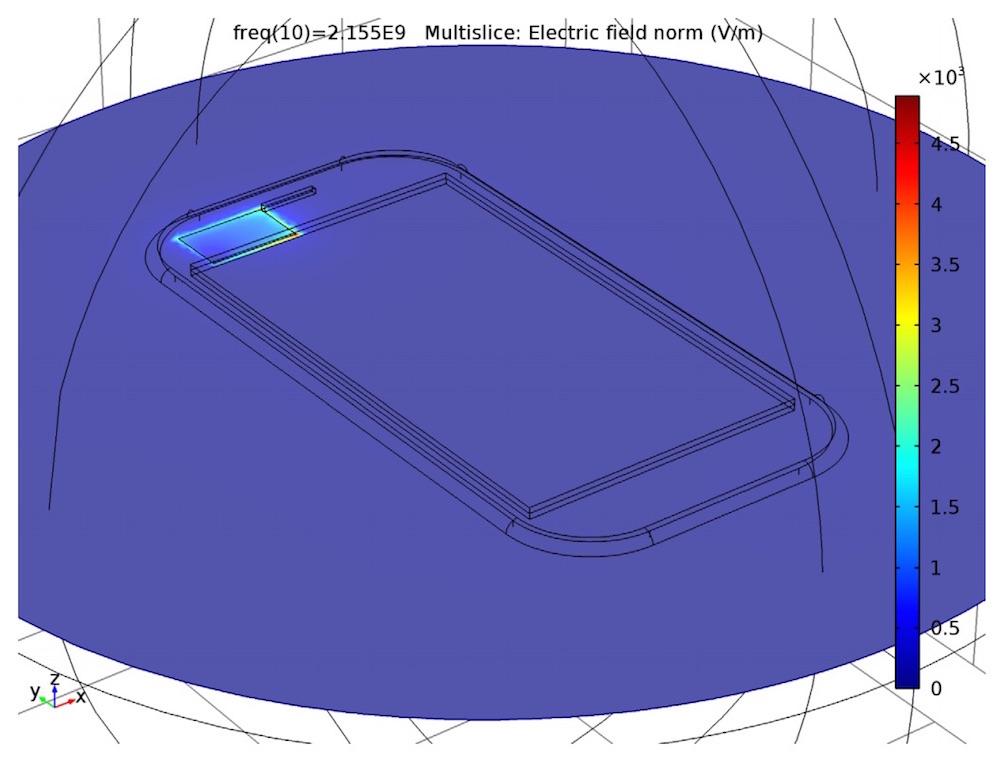 Electric field of PIFA 优化 5G 网络及物联网的天线设计