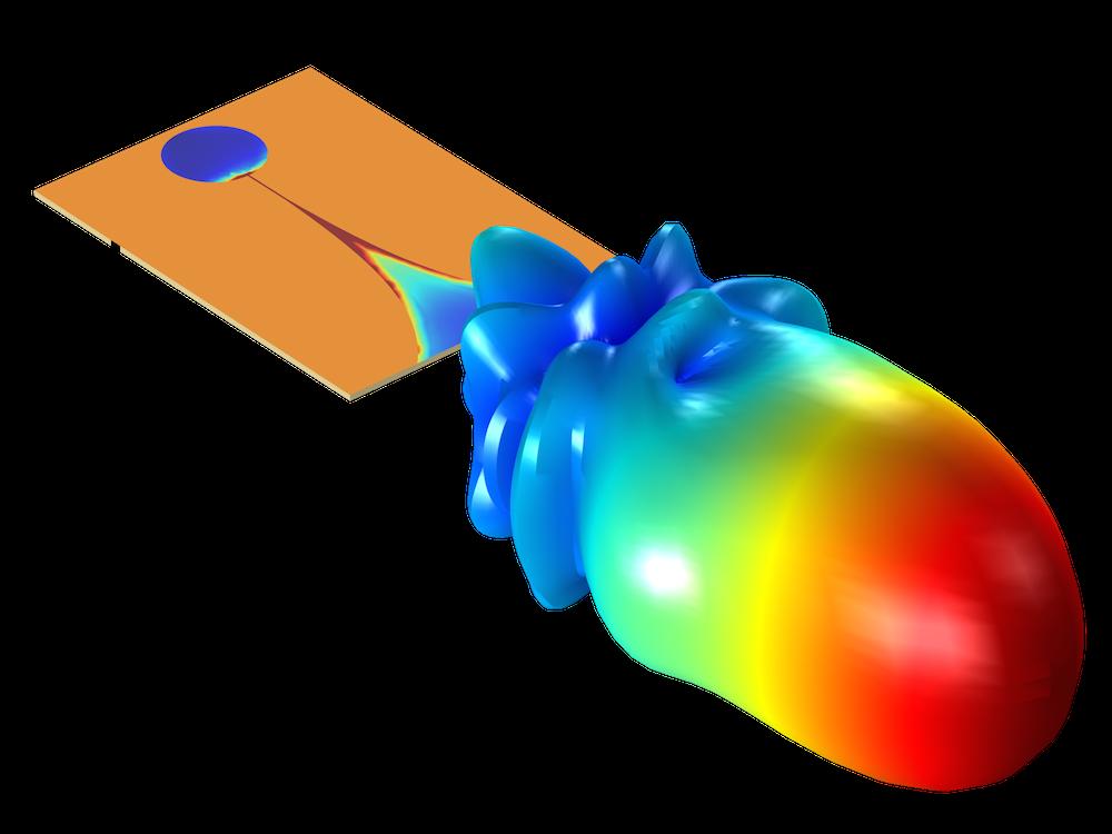 常见电磁波问题的绘图,Vivaldi 天线的远场辐射方向图。