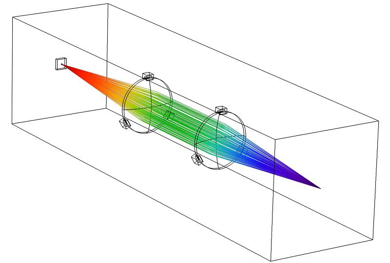 图像展示了穿过两个透镜聚焦的激光束。