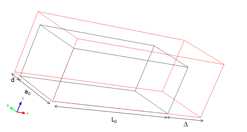 图像展示了受到均匀拉升的条块。