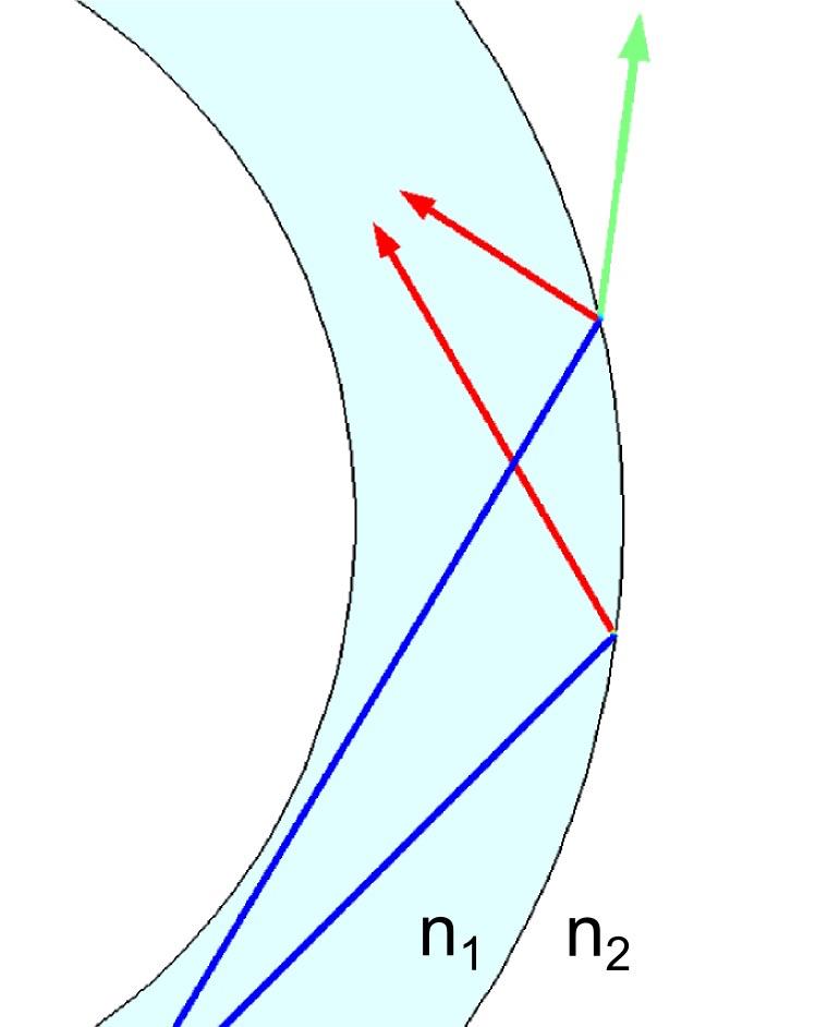 入射光线和反射光线在透光管内传播的模拟图。