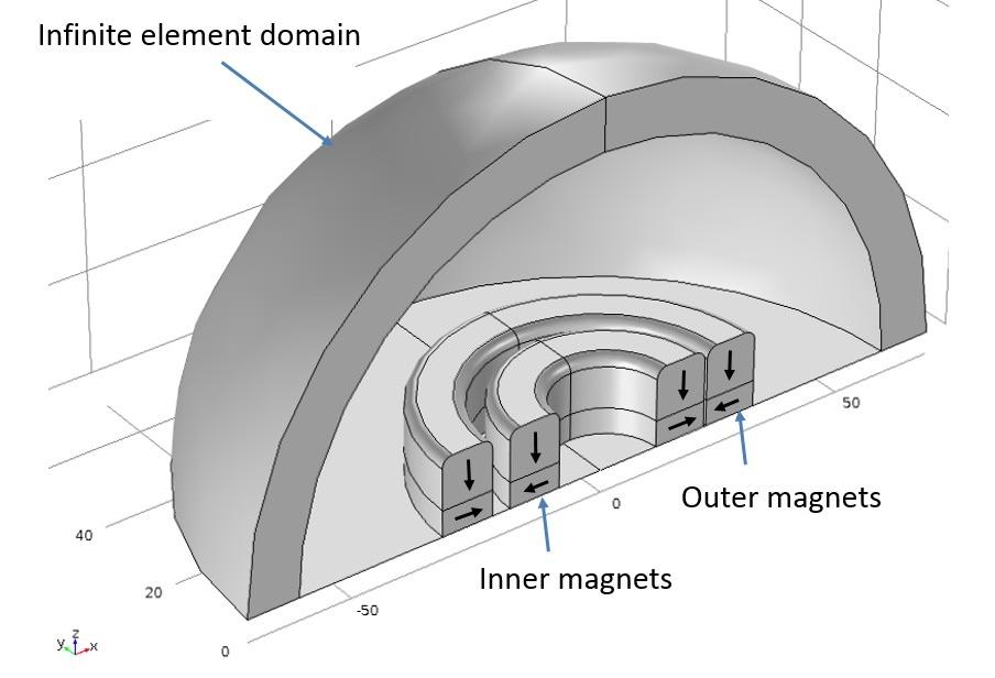 轴向磁悬浮轴承的三维模型