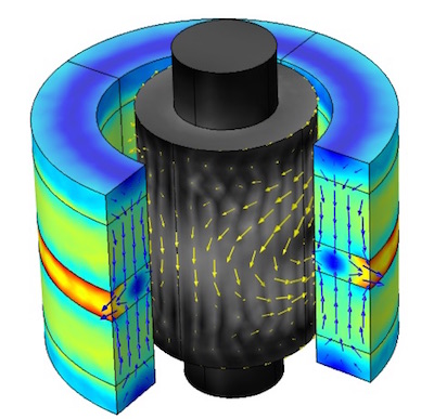 Magnetic flux density in a radial electromagnetic bearing featured