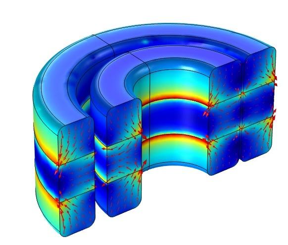 三维轴向磁悬浮轴承中的磁通密度结果。