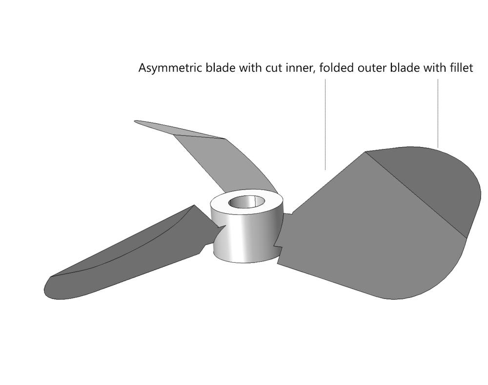 图片显示带不对称叶片斜叶轮。Image showing a pitched impeller with an asymmetric blade.