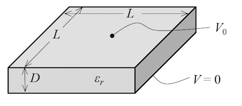 Schematic of a parallel plate capacitor model featured
