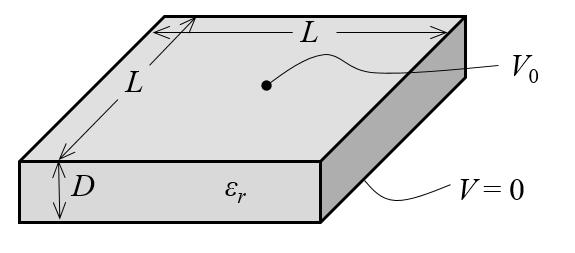 示意图展示了平行板电容器模型。
