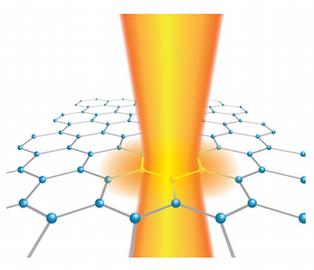 simulating graphene and graphene-based devices, featured