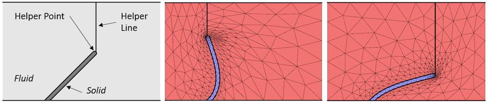 积分组件耦合的使用。