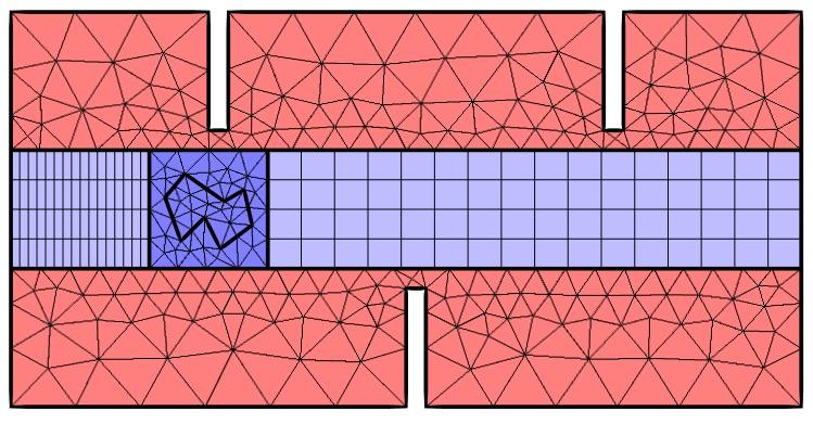 在分割域中应用代表网格。