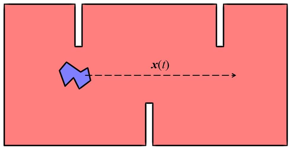沿线性路径运动的对象。