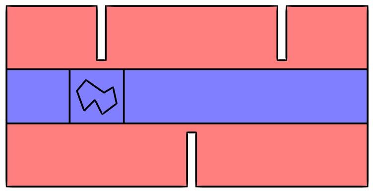 将模拟空间分为不同的几何对象。