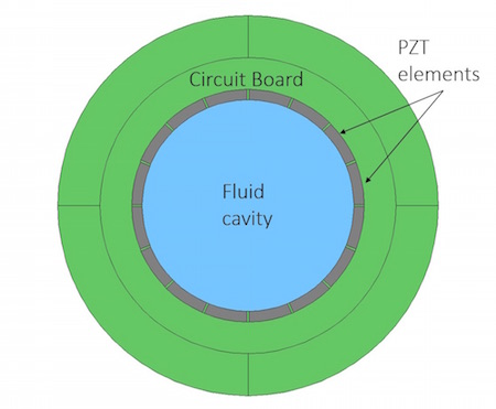 16-element circular ultrasonic array device featured