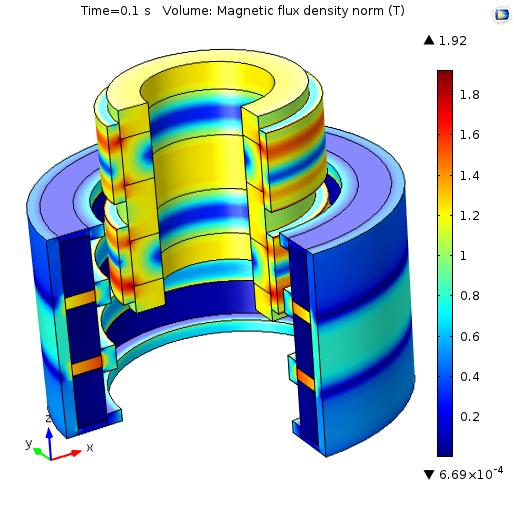 管式发电机的三维磁通密度图。