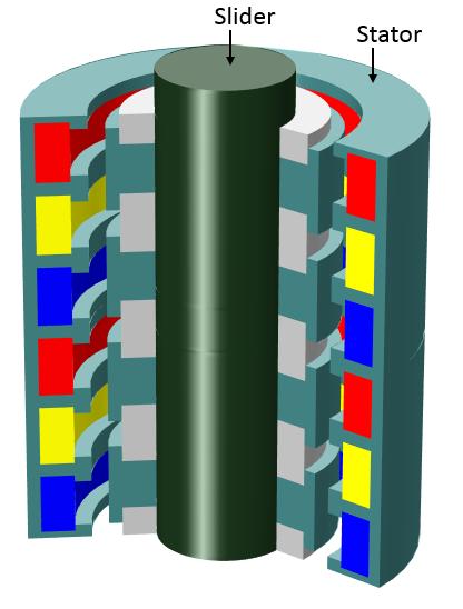 管式发电机的几何。