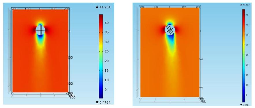 两个 COMSOL Multiphysics 仿真中对经过板球的流体流动的仿真结果截图。