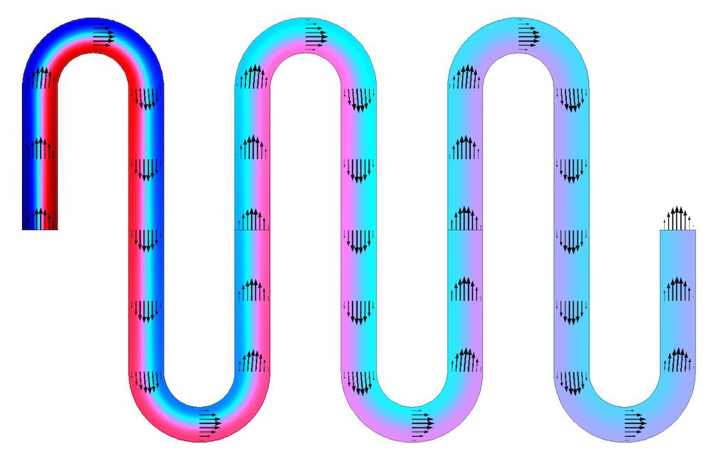 使用高佩克莱特数依次求解三个基本单元绘制得到的浓度场。