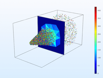 particle counting featured