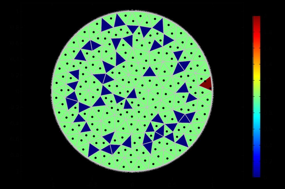 显示粒子位置的图像。