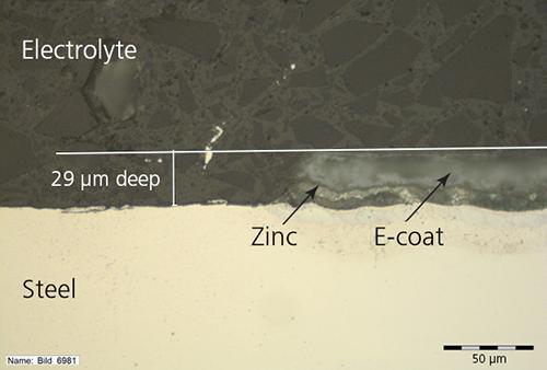 试样照片显示了电泳涂层和锌层上的划痕