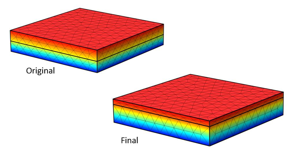 图片显示了初始和最终结构的网格。