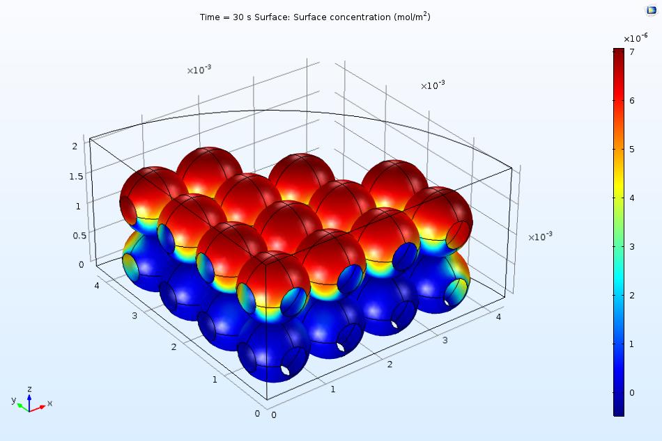 显示蛋白质面覆盖率不均匀的图。