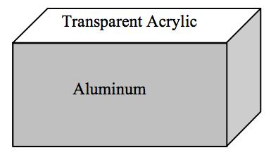 太阳能干燥机的几何示意图。