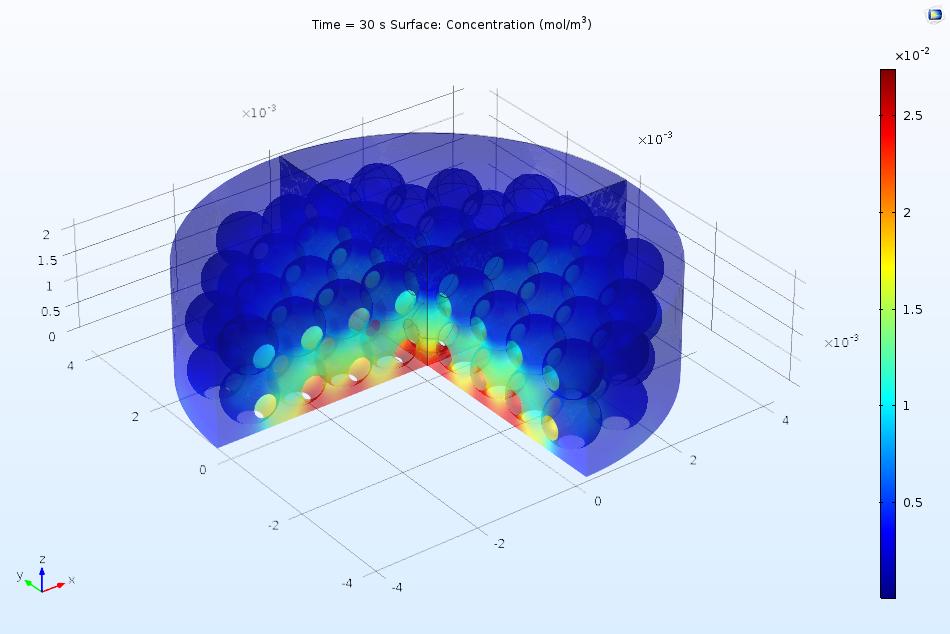 离子本体浓度的空间差异图。