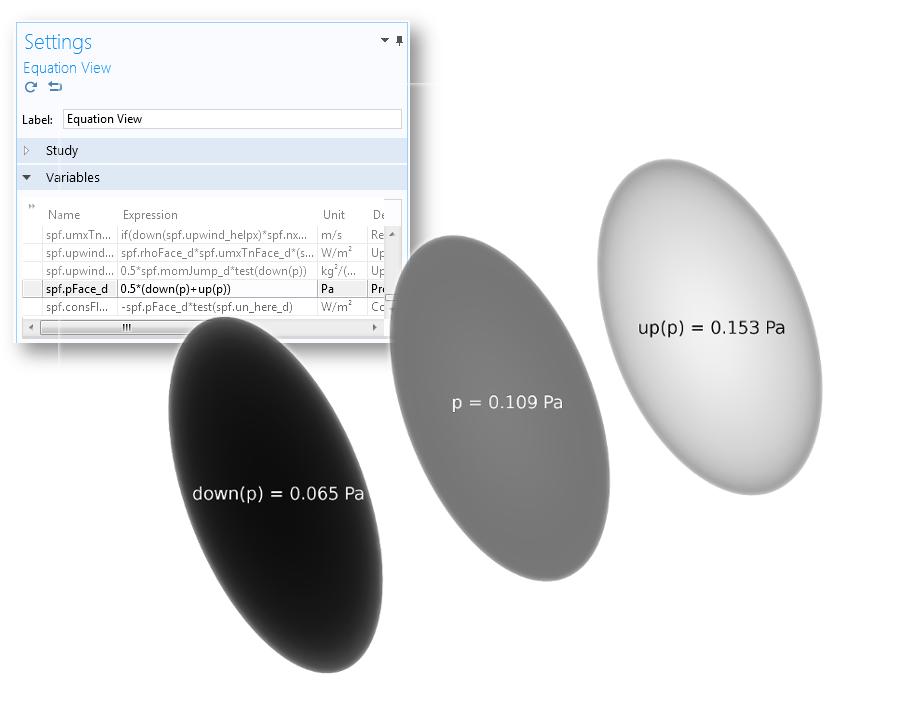 纱窗边界条件的方程视图以及不同压力变量下的绘图。