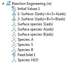 反应工程接口模型树的屏幕截图。
