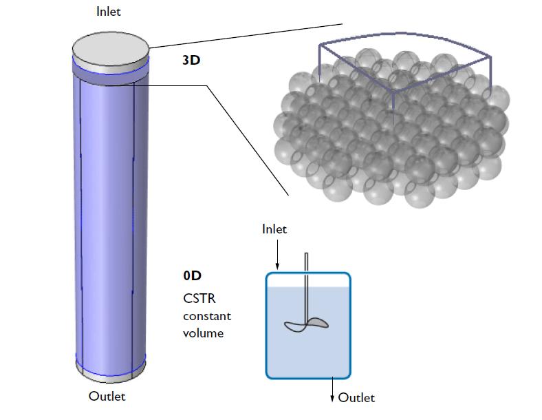 描述离子交换柱入口和出口及多孔离子交换球的示意图。