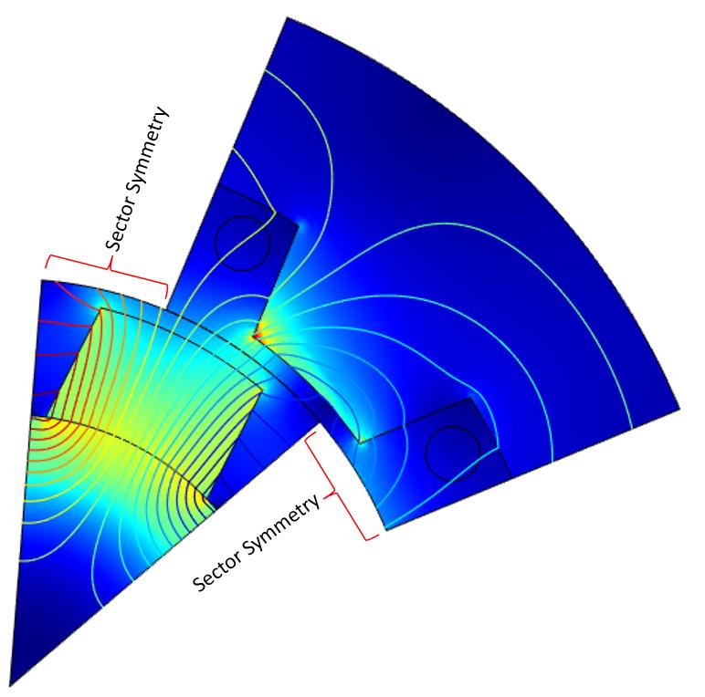 描绘磁通密度的扇形模型的仿真。