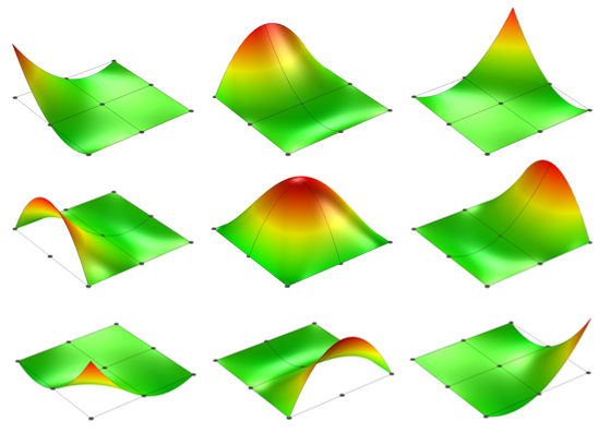 An image of the shape functions for a single second-order square quadrilateral Lagrange element.